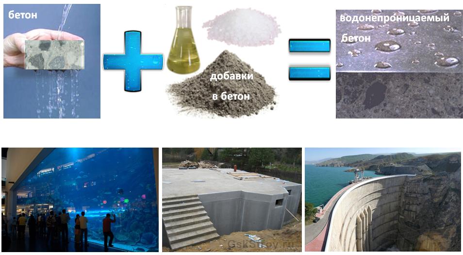Как сделать бетон водостойкий 858