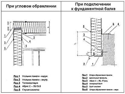 Базальтовый шнур, абрис, герметизирующая мастика полиуретановый герметик момент гермент pl-35