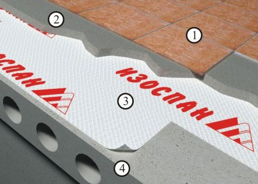 Монтаж паро-гидроизоляции пола по бетонному основанию
